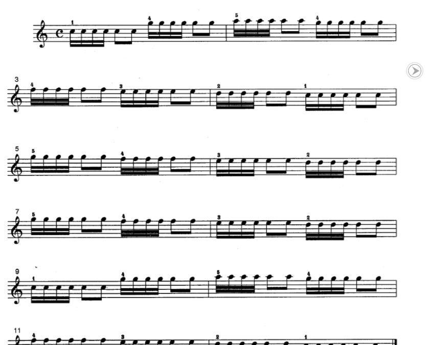 On the Rhythm – Part 1: Feel it